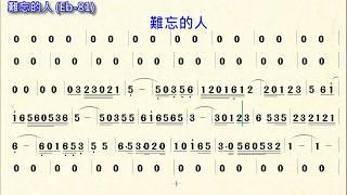 4.難忘的人(Eb-81)-伴奏頁面動態簡譜