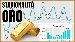 Come sfruttare la stagionalità del GOLD