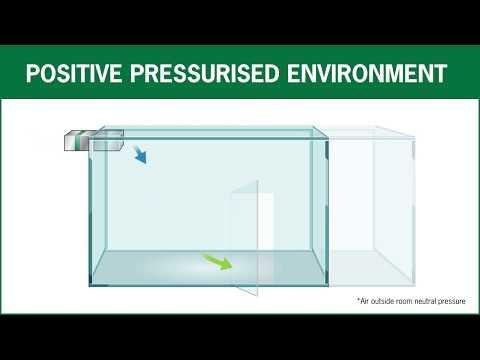 Negative Pressure Room - Camfil