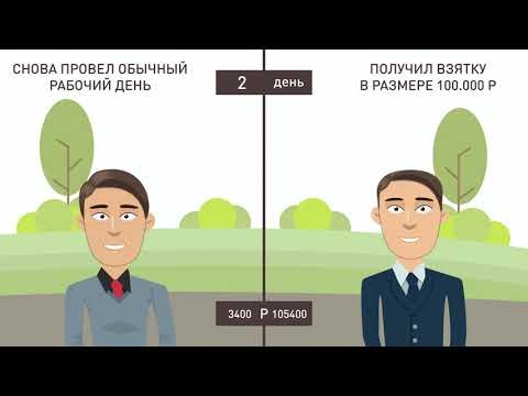 Международный молодежный конкурс социальной рекламы «Вместе против коррупции». Победитель 2018 года