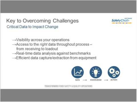 SafetyChain Webinar: How to Better Control Material Loss and Improve Margins