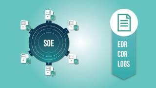 Service Orchestration Engine (SOE) video técnico_español