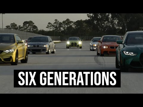 The BMW M3 and M4  | Six Generations of an Icon