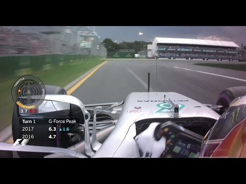 F1 2017 v 2016: G-Force Comparison