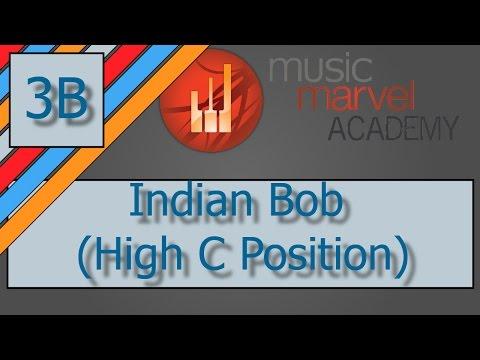 Method 3B Indian Bob, High C Position