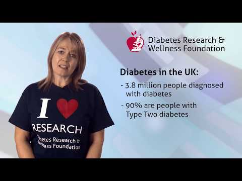 Diabetes Research & Wellness Foundation - who we are.