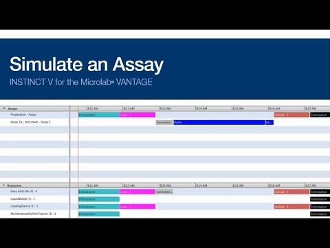 INSTINCT V - Simulate an Assay