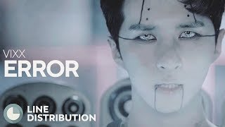 VIXX - Error (Line Distribution)