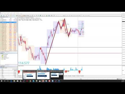 Wednesday' s Live Trading Session with Nenad (Mar 8, 2017)