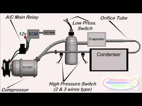How Auto Ac Works Diagram Jobs Ecityworks, Auto Aircon Wiring Diagram