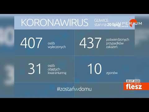 Flesz Gliwice / Koronawirus raport: 20 lipca