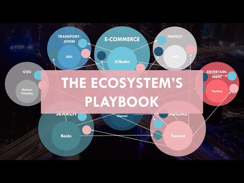 The Ecosystem's playbook