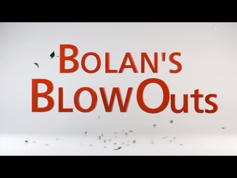 Bolan's Blowouts looks at Twitter (TWTR) and Canada Goose (GOOS)