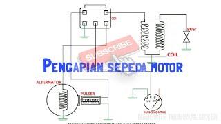 sistem pengapian sepeda motor AC