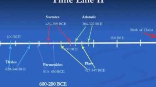 The Big Bang of Civilization 2 Pre-Socratic philosophers 39 width=