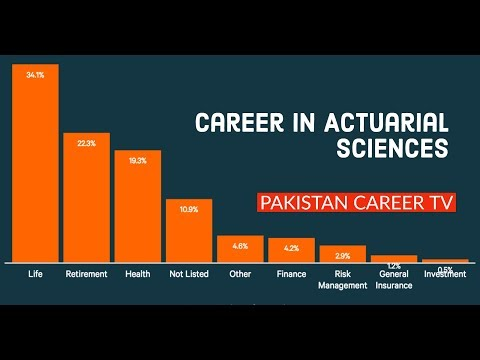 Career in Actuarial Science or Actuary