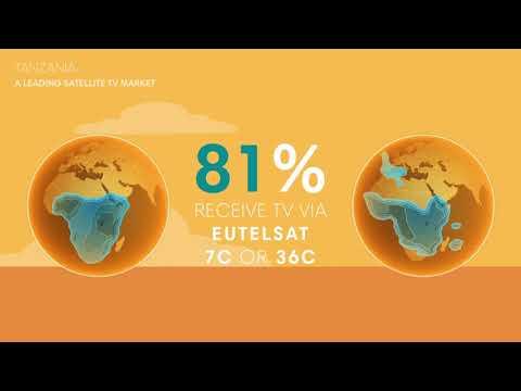 Eutelsat TV Observatory 2019 :: Tanzania