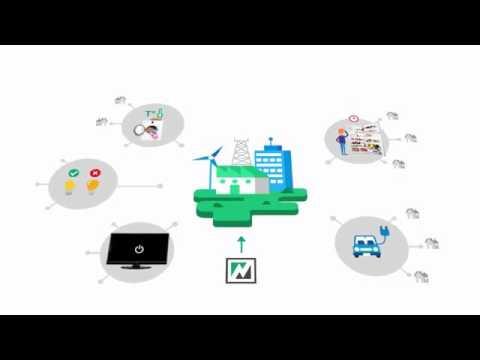 Proyecto de smart energy: natconsumers